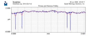FilterProblem