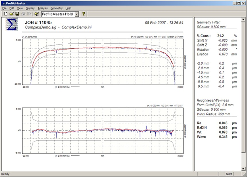 Logarithmic crown profile and surface texture analysis.