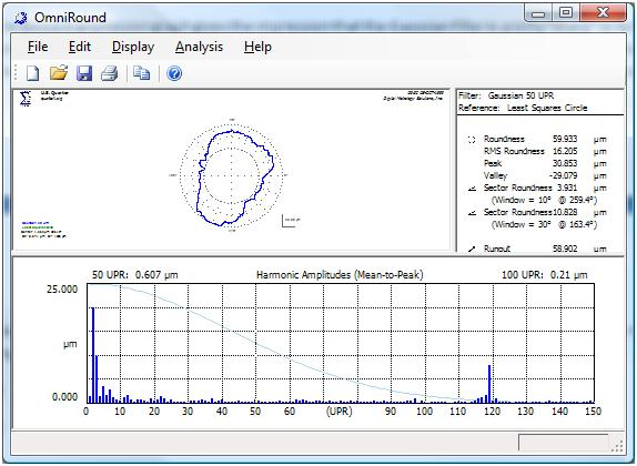 roundness - OmniRound software showing roundness measurement with gaussian filter applied.