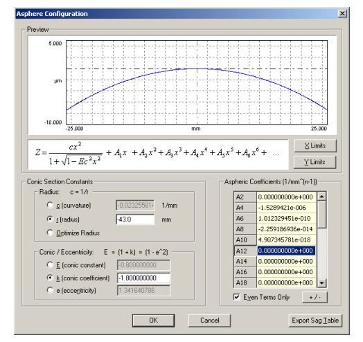 Digital Metrology OmniSurf surface profile analysis software - aspheric form analysis