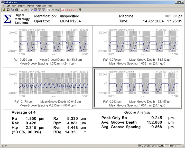 Feature detection for the analysis of surface texture on the running surface