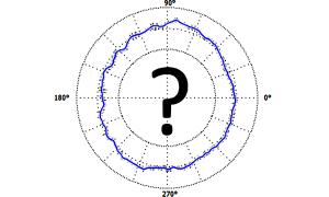 Digital Metrology Calibrating Roundness System Article