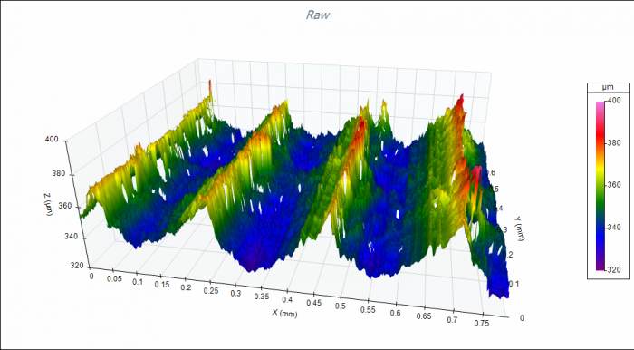 3D surface texture measurement with missing points due to steep slopes.