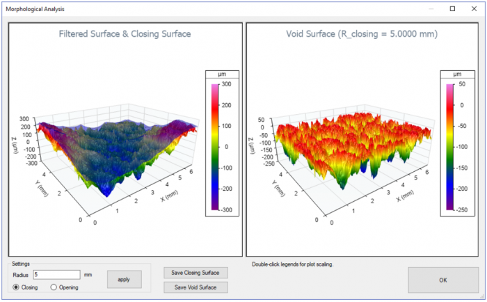 surface texture - OmniSurf3D software morphological analysis. A closing operation highlights the gaps and voids in the surface.