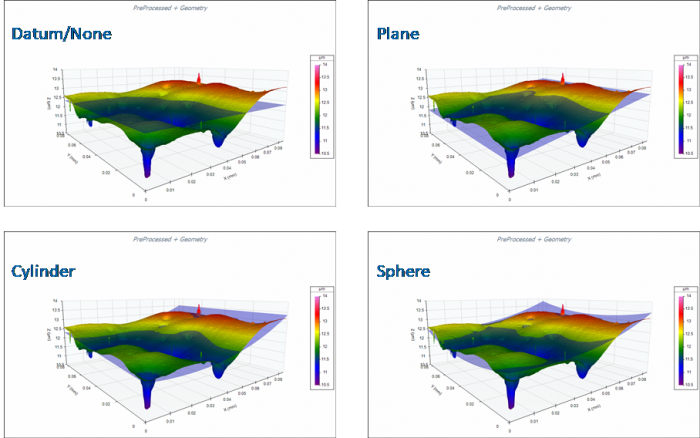OmniSurf3D's visualization of reference geometry fitting. The ability to see how well the reference geometry fits the actual data helps a user to choose the most appropriate shape removal.