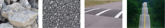 surface texture wavelength regimes can be compared to the surface roughness and waviness of a road surface.