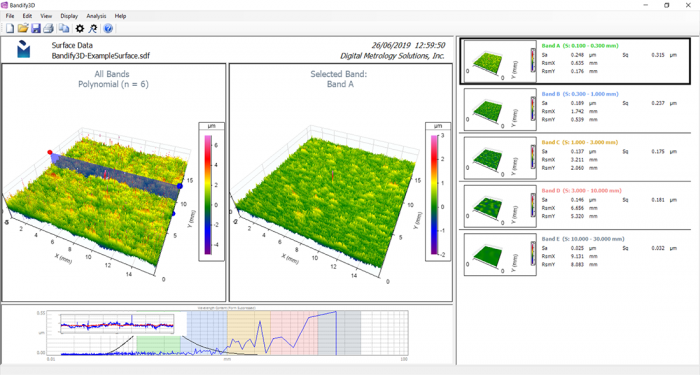 Bandify3D Multiband surface texture analysis for three-dimensional measurement data