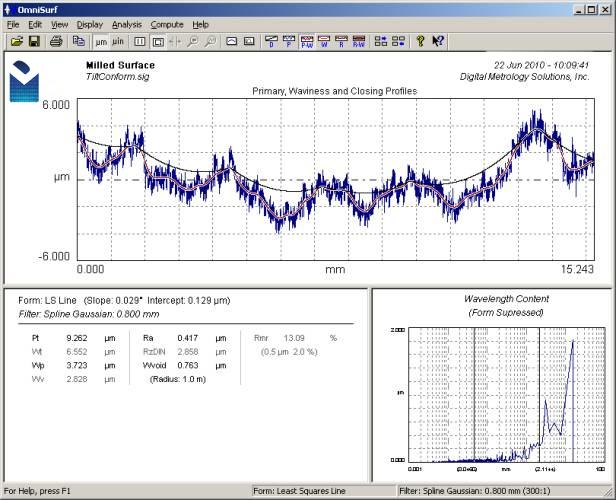 Digital Metrology OmniSurf Gasket Seal Analysis Software
