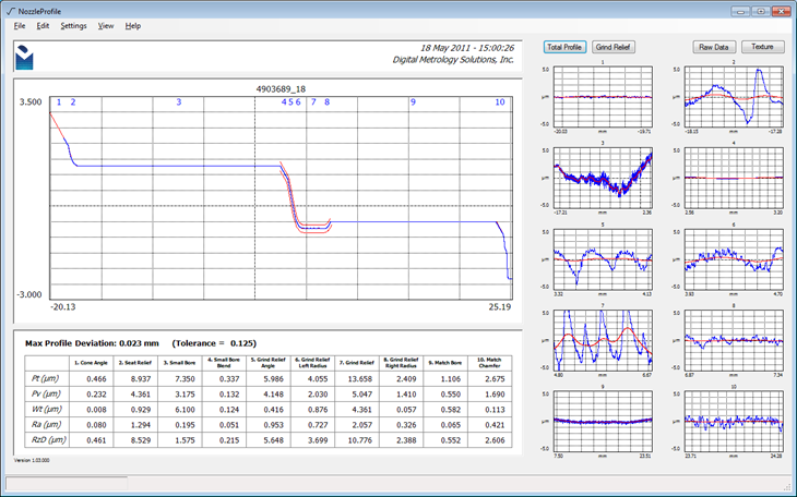 Digital Metrology-Profile Segment Detection and Analysis