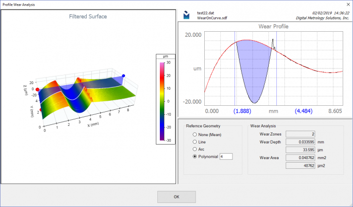 Digital Metrology - wear analysis of a macro wear scar. In OmniSurf3D you can measure the wear volume by fitting a reference line over the worn area.