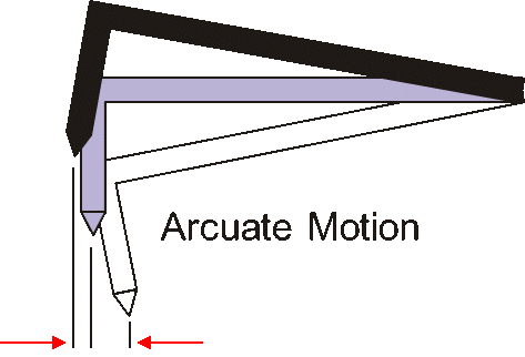 Measuring Arcs with Stylus Instruments - Arcuate Motion - Digital Metrology Solutions
