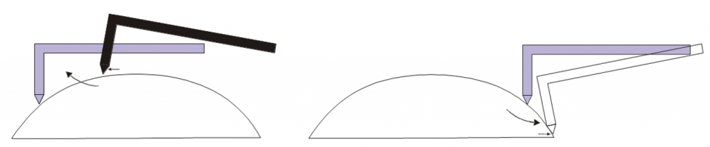 Measuring Arcs with Stylus Instruments - Arcuate Motion Convex Surface - Digital Metrology Solutions