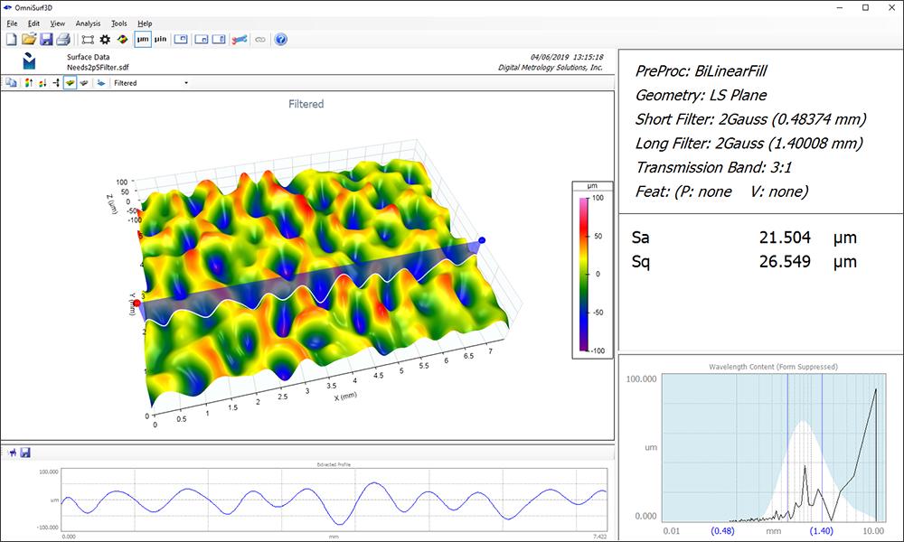 Digital Metrology - interactive bandpass filter applied