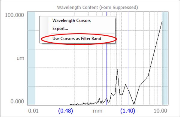 Digital Metrology - interactive pandpass filter