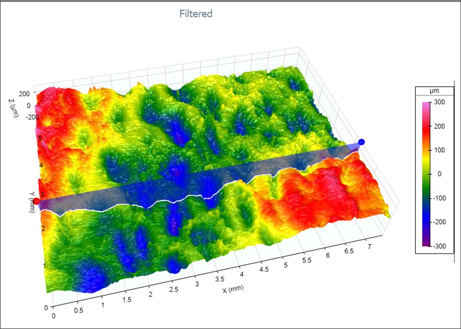 Digital Metrology - 3D optical profiler image of a sample