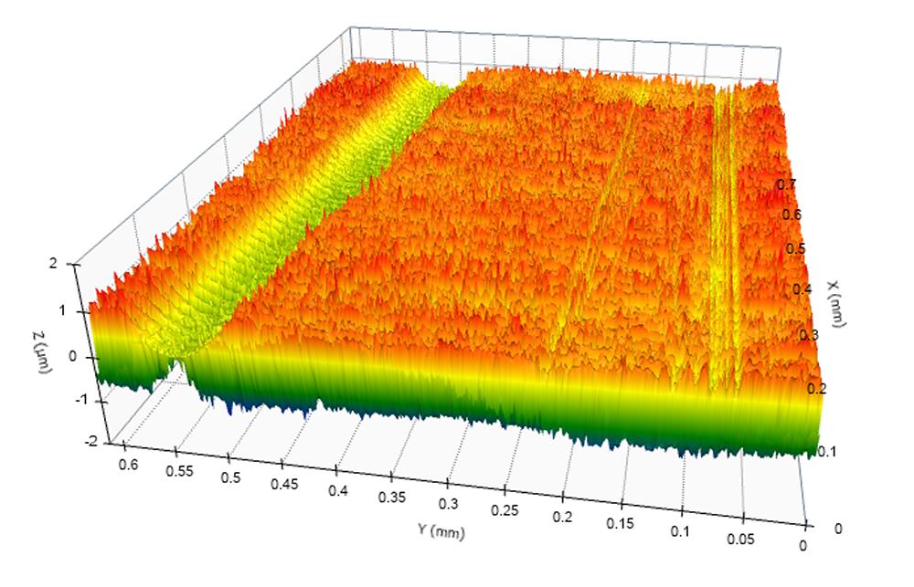 Digital Metrology - Calibration Patch Damage