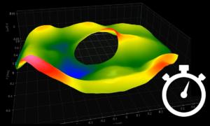 Analyze Aspheres fast with OmniSurf3D Analysis Software - Digital Metrology